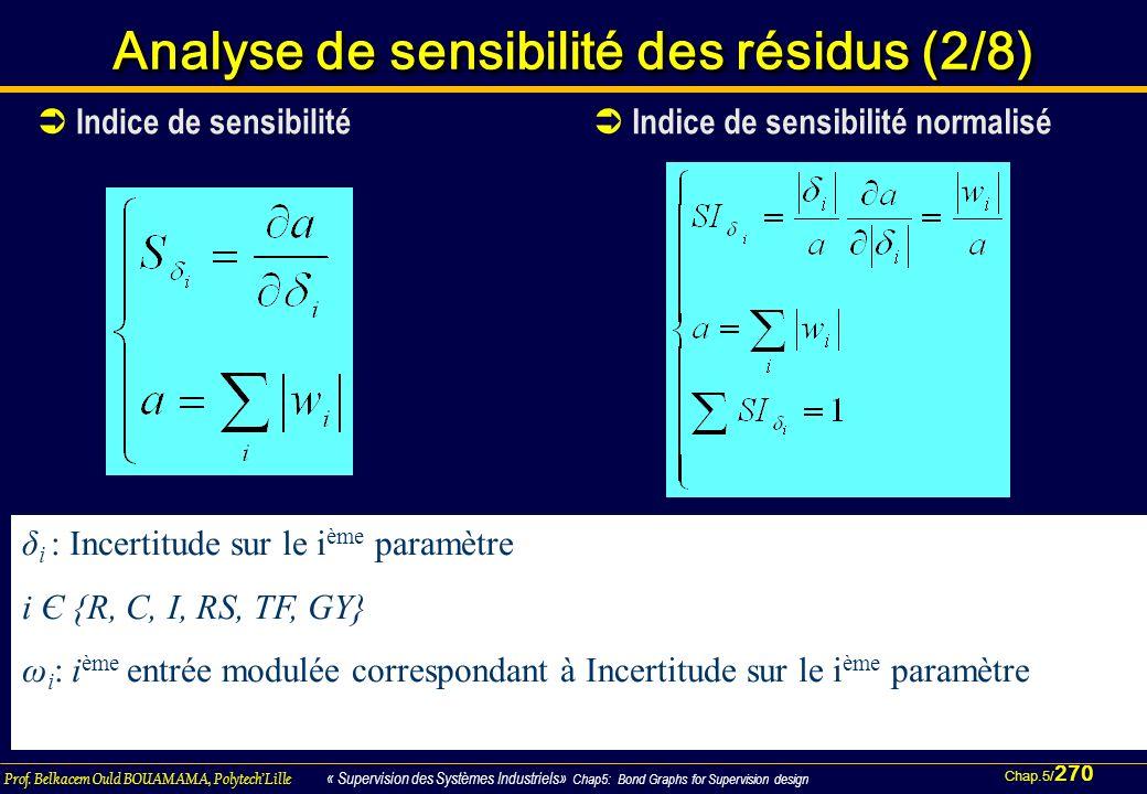 Chap.5/ 270 Prof. Belkacem Ould BOUAMAMA, PolytechLille « Supervision des Systèmes Industriels» Chap5: Bond Graphs for Supervision design Analyse de s
