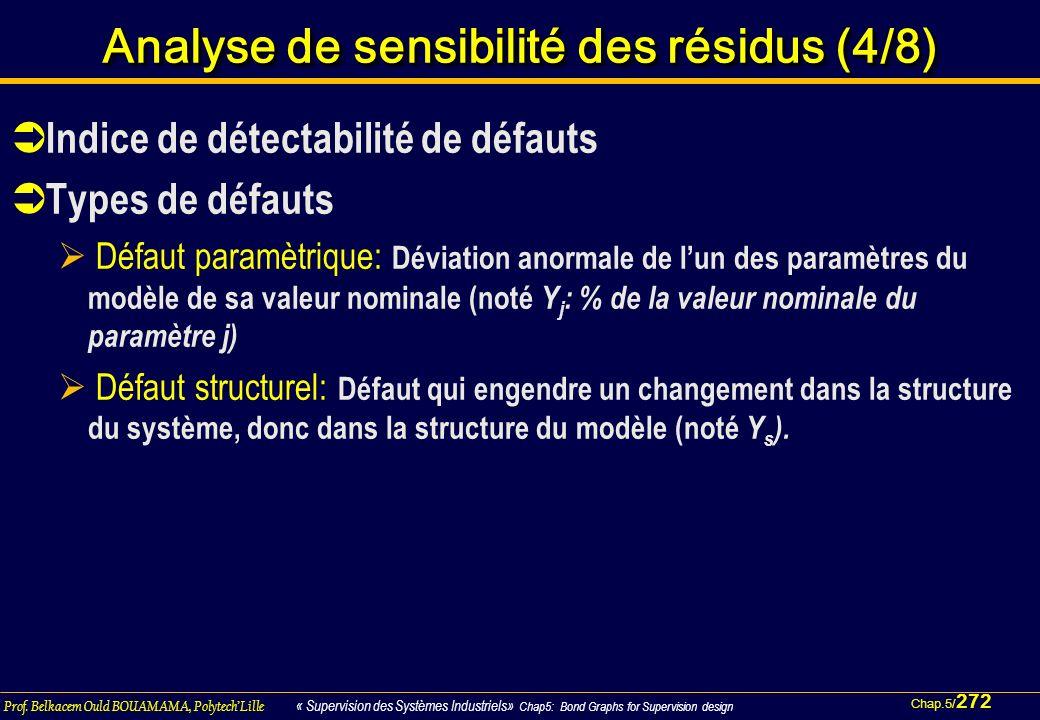 Chap.5/ 272 Prof. Belkacem Ould BOUAMAMA, PolytechLille « Supervision des Systèmes Industriels» Chap5: Bond Graphs for Supervision design Analyse de s
