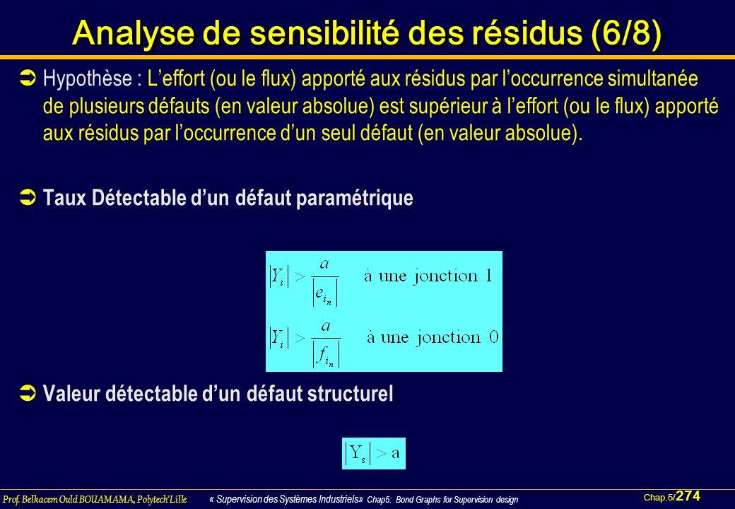 Chap.5/ 274 Prof. Belkacem Ould BOUAMAMA, PolytechLille « Supervision des Systèmes Industriels» Chap5: Bond Graphs for Supervision design Analyse de s