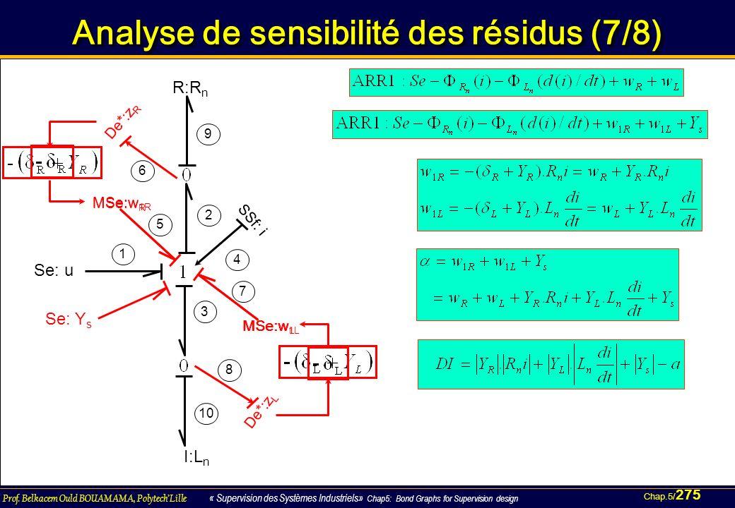 Chap.5/ 275 Prof. Belkacem Ould BOUAMAMA, PolytechLille « Supervision des Systèmes Industriels» Chap5: Bond Graphs for Supervision design Analyse de s