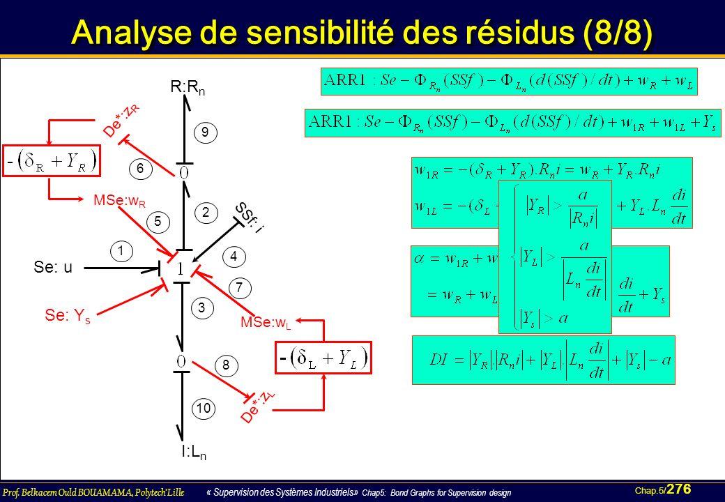 Chap.5/ 276 Prof. Belkacem Ould BOUAMAMA, PolytechLille « Supervision des Systèmes Industriels» Chap5: Bond Graphs for Supervision design Analyse de s