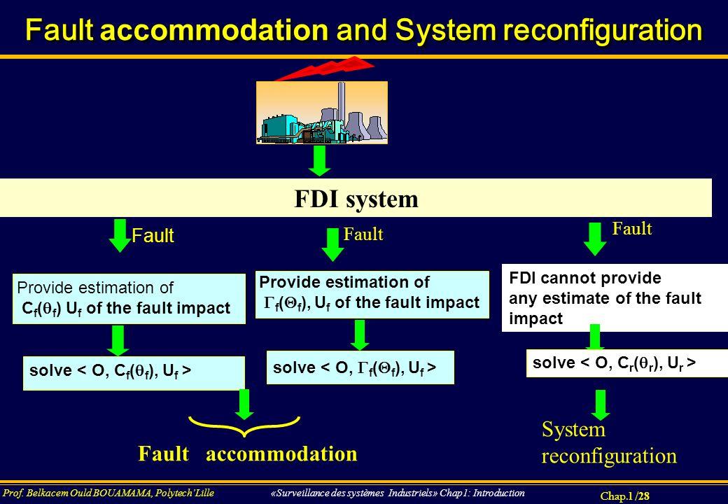 Chap.1 / 28 Prof. Belkacem Ould BOUAMAMA, PolytechLille «Surveillance des systèmes Industriels» Chap1: Introduction Fault accommodation and System rec