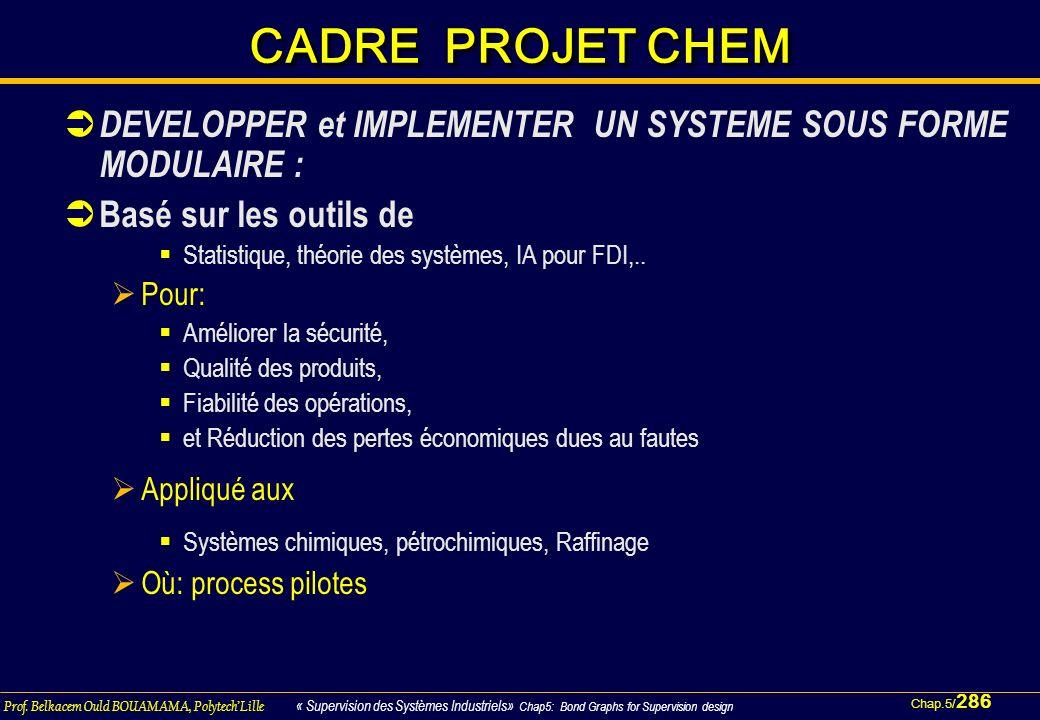 Chap.5/ 286 Prof. Belkacem Ould BOUAMAMA, PolytechLille « Supervision des Systèmes Industriels» Chap5: Bond Graphs for Supervision design CADRE PROJET