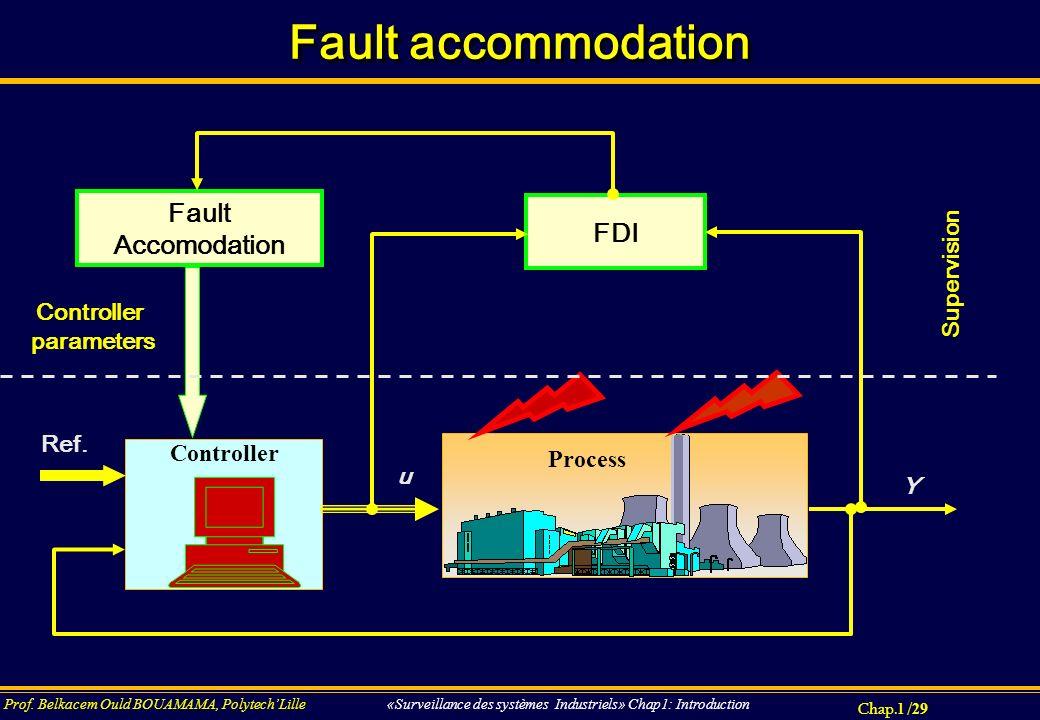 Chap.1 / 29 Prof. Belkacem Ould BOUAMAMA, PolytechLille «Surveillance des systèmes Industriels» Chap1: Introduction Fault accommodation Process Contro