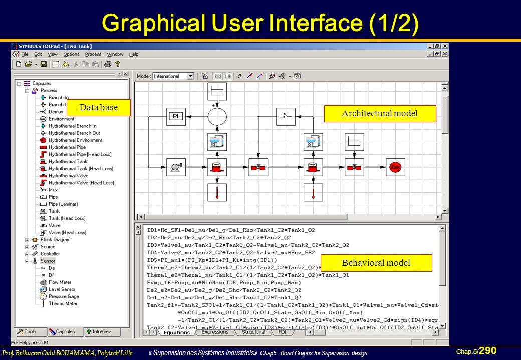 Chap.5/ 290 Prof. Belkacem Ould BOUAMAMA, PolytechLille « Supervision des Systèmes Industriels» Chap5: Bond Graphs for Supervision design Graphical Us