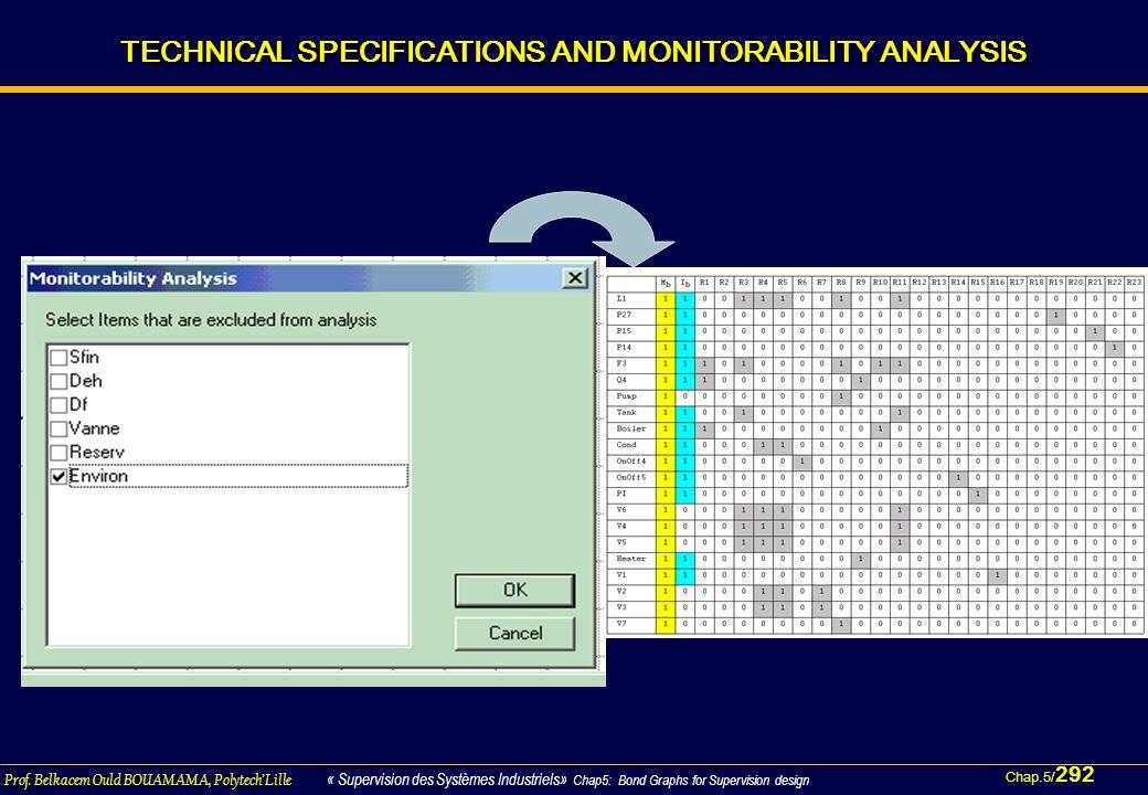 Chap.5/ 292 Prof. Belkacem Ould BOUAMAMA, PolytechLille « Supervision des Systèmes Industriels» Chap5: Bond Graphs for Supervision design TECHNICAL SP