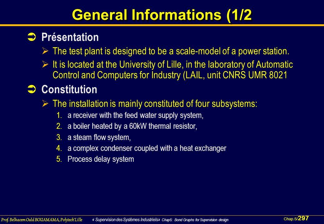 Chap.5/ 297 Prof. Belkacem Ould BOUAMAMA, PolytechLille « Supervision des Systèmes Industriels» Chap5: Bond Graphs for Supervision design General Info