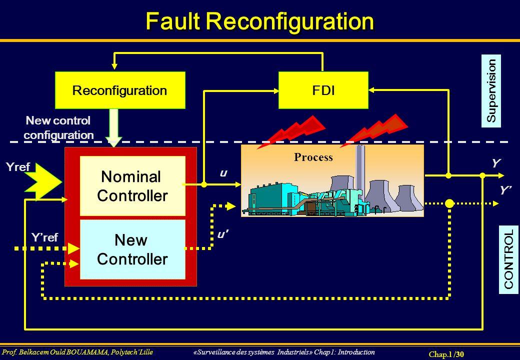 Chap.1 / 30 Prof. Belkacem Ould BOUAMAMA, PolytechLille «Surveillance des systèmes Industriels» Chap1: Introduction Fault Reconfiguration FDI New cont