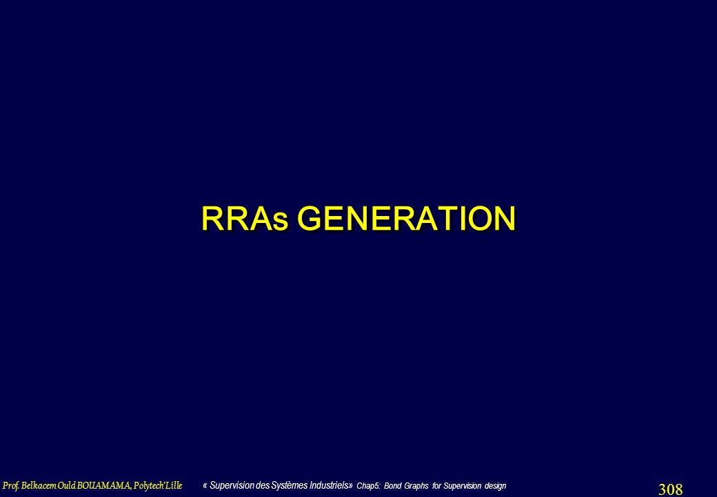 Prof. Belkacem Ould BOUAMAMA, PolytechLille « Supervision des Systèmes Industriels» Chap5: Bond Graphs for Supervision design 308 RRAs GENERATION
