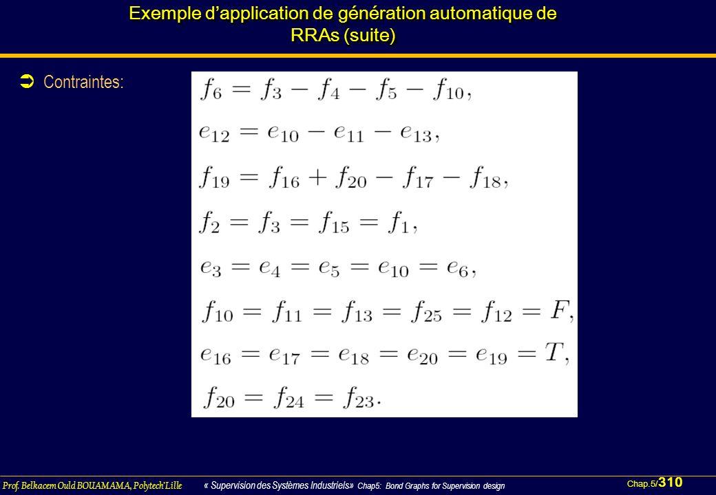 Chap.5/ 310 Prof. Belkacem Ould BOUAMAMA, PolytechLille « Supervision des Systèmes Industriels» Chap5: Bond Graphs for Supervision design Exemple dapp