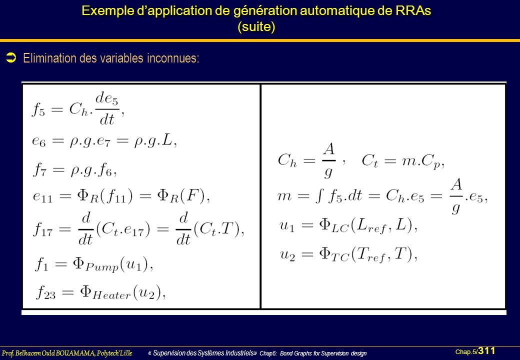 Chap.5/ 311 Prof. Belkacem Ould BOUAMAMA, PolytechLille « Supervision des Systèmes Industriels» Chap5: Bond Graphs for Supervision design Exemple dapp