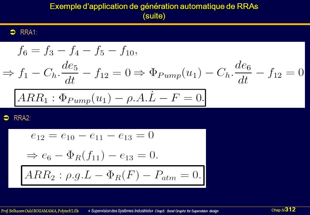 Chap.5/ 312 Prof. Belkacem Ould BOUAMAMA, PolytechLille « Supervision des Systèmes Industriels» Chap5: Bond Graphs for Supervision design Exemple dapp