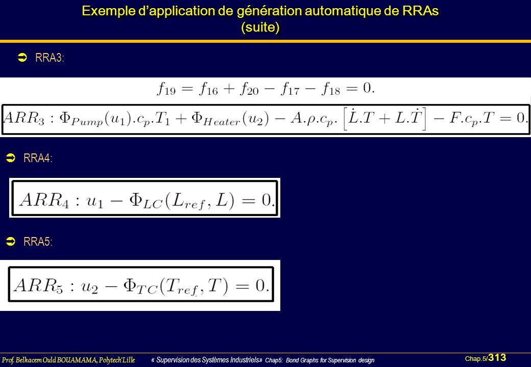 Chap.5/ 313 Prof. Belkacem Ould BOUAMAMA, PolytechLille « Supervision des Systèmes Industriels» Chap5: Bond Graphs for Supervision design Exemple dapp
