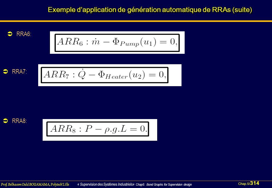 Chap.5/ 314 Prof. Belkacem Ould BOUAMAMA, PolytechLille « Supervision des Systèmes Industriels» Chap5: Bond Graphs for Supervision design Exemple dapp