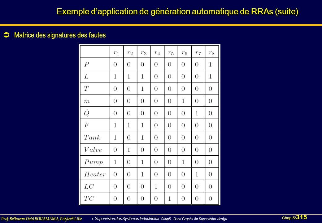 Chap.5/ 315 Prof. Belkacem Ould BOUAMAMA, PolytechLille « Supervision des Systèmes Industriels» Chap5: Bond Graphs for Supervision design Matrice des