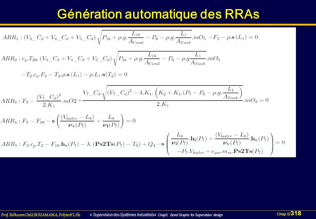 Chap.5/ 318 Prof. Belkacem Ould BOUAMAMA, PolytechLille « Supervision des Systèmes Industriels» Chap5: Bond Graphs for Supervision design Génération a