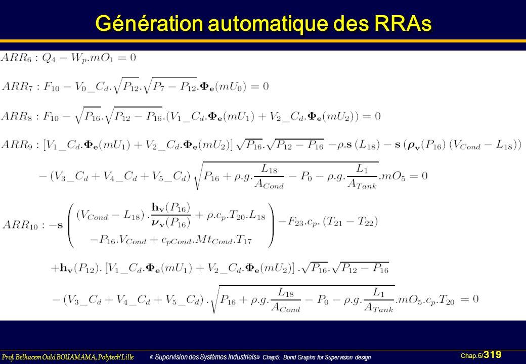 Chap.5/ 319 Prof. Belkacem Ould BOUAMAMA, PolytechLille « Supervision des Systèmes Industriels» Chap5: Bond Graphs for Supervision design Génération a