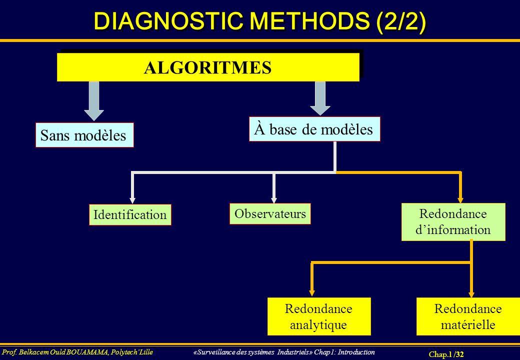 Chap.1 / 32 Prof. Belkacem Ould BOUAMAMA, PolytechLille «Surveillance des systèmes Industriels» Chap1: Introduction DIAGNOSTIC METHODS (2/2) ALGORITME