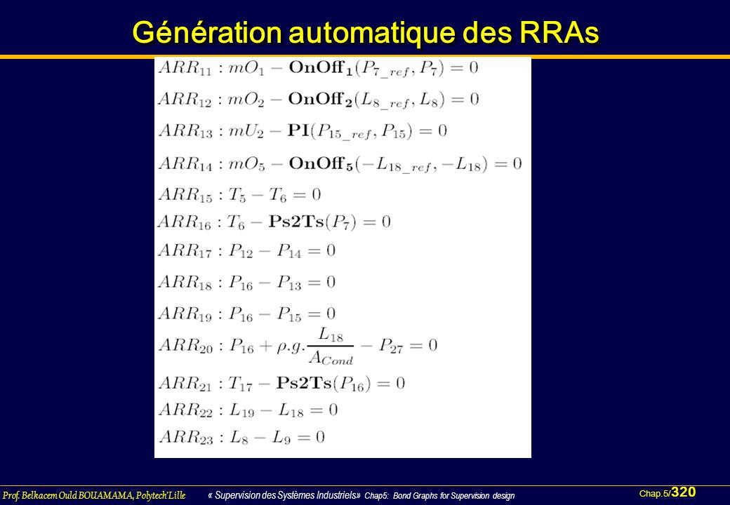 Chap.5/ 320 Prof. Belkacem Ould BOUAMAMA, PolytechLille « Supervision des Systèmes Industriels» Chap5: Bond Graphs for Supervision design Génération a