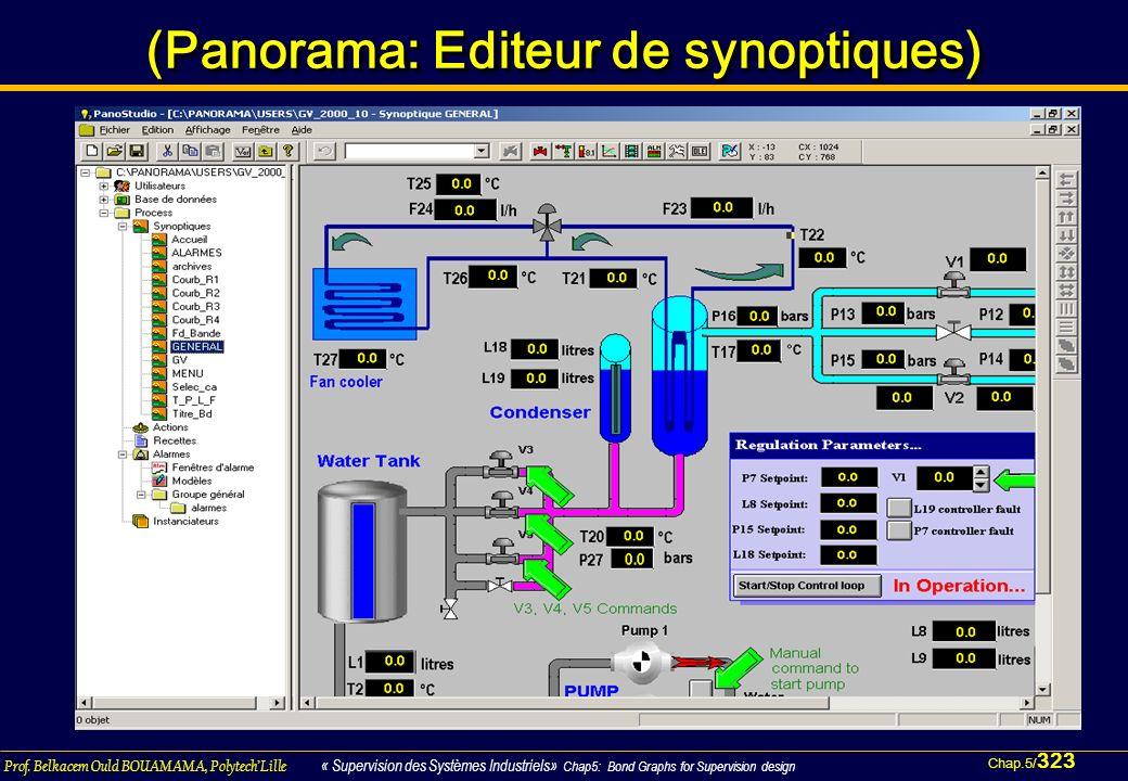 Chap.5/ 323 Prof. Belkacem Ould BOUAMAMA, PolytechLille « Supervision des Systèmes Industriels» Chap5: Bond Graphs for Supervision design (Panorama: E