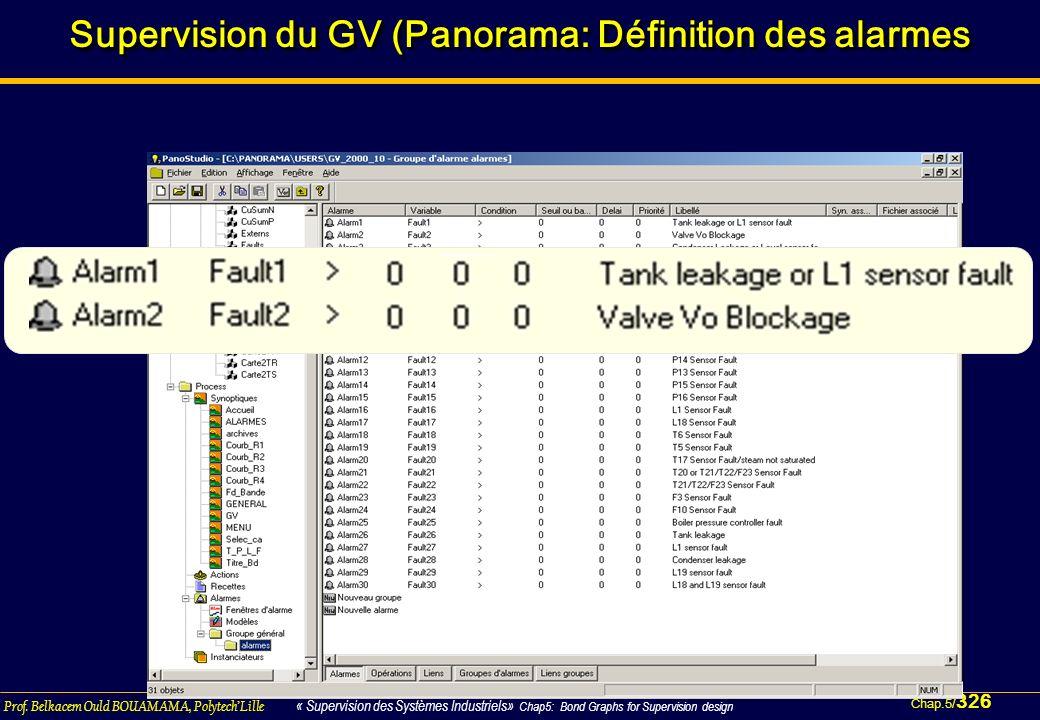 Chap.5/ 326 Prof. Belkacem Ould BOUAMAMA, PolytechLille « Supervision des Systèmes Industriels» Chap5: Bond Graphs for Supervision design Supervision