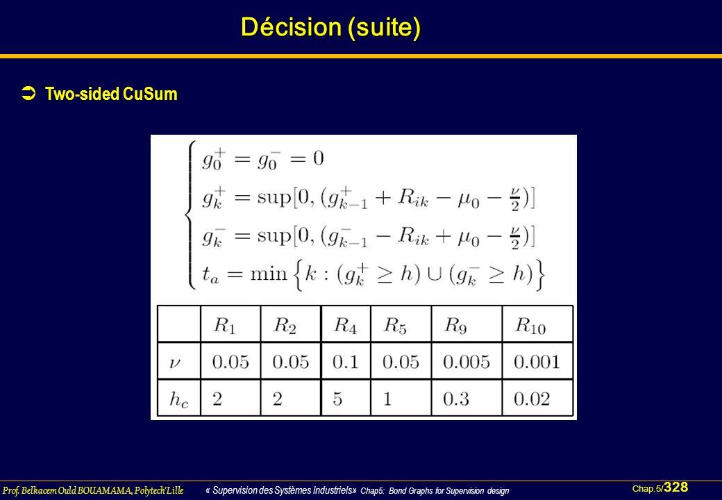 Chap.5/ 328 Prof. Belkacem Ould BOUAMAMA, PolytechLille « Supervision des Systèmes Industriels» Chap5: Bond Graphs for Supervision design Décision (su