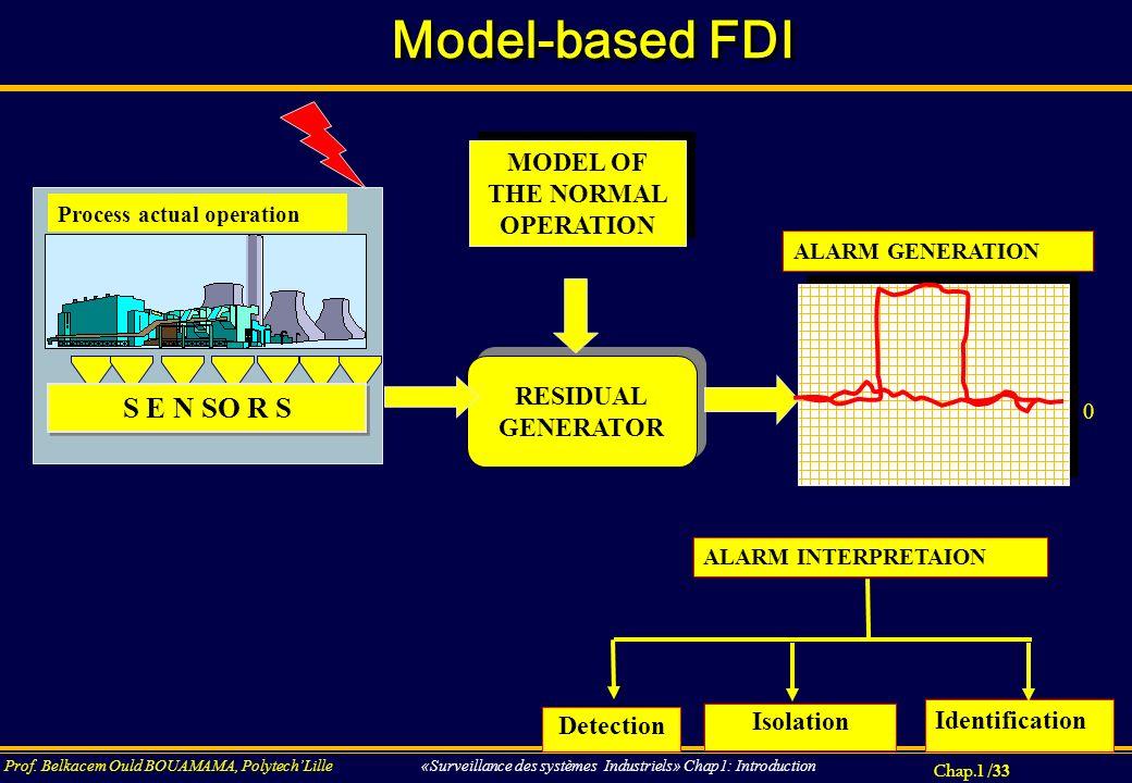 Chap.1 / 33 Prof. Belkacem Ould BOUAMAMA, PolytechLille «Surveillance des systèmes Industriels» Chap1: Introduction Model-based FDI S E N SO R S Proce