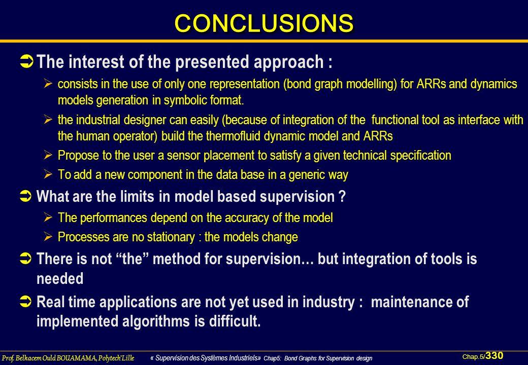 Chap.5/ 330 Prof. Belkacem Ould BOUAMAMA, PolytechLille « Supervision des Systèmes Industriels» Chap5: Bond Graphs for Supervision design CONCLUSIONSC