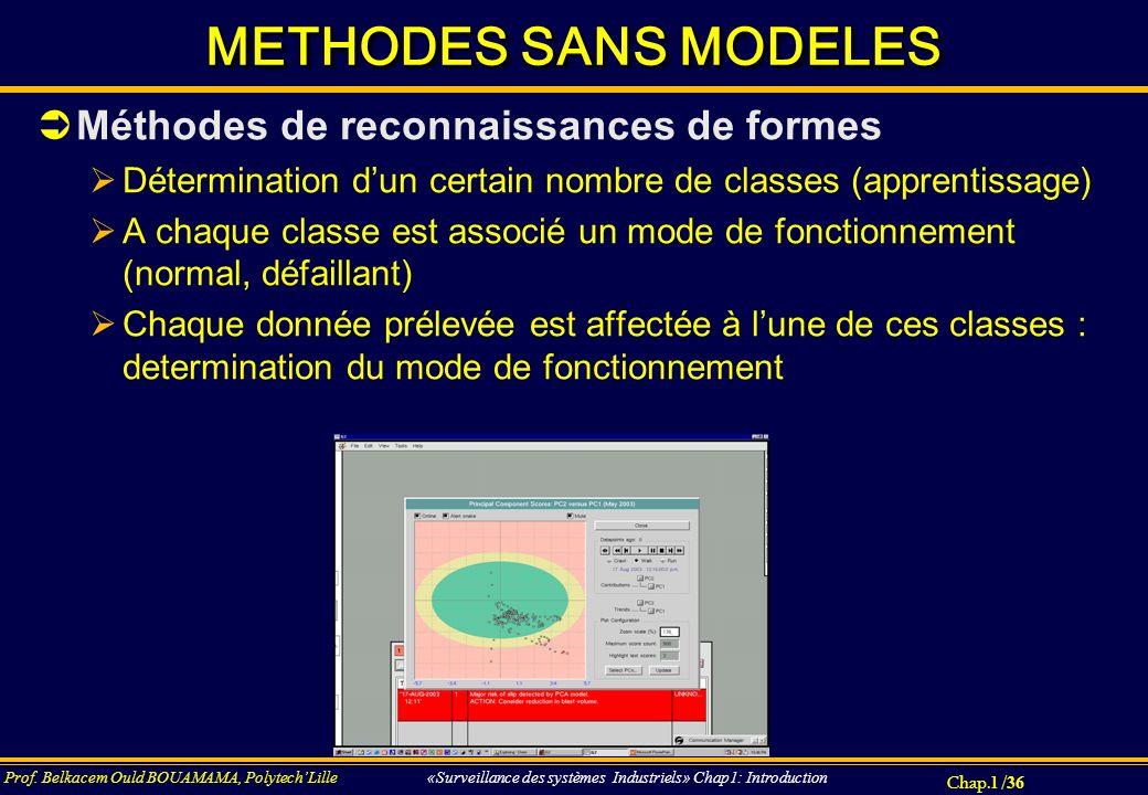 Chap.1 / 36 Prof. Belkacem Ould BOUAMAMA, PolytechLille «Surveillance des systèmes Industriels» Chap1: Introduction METHODES SANS MODELES Méthodes de