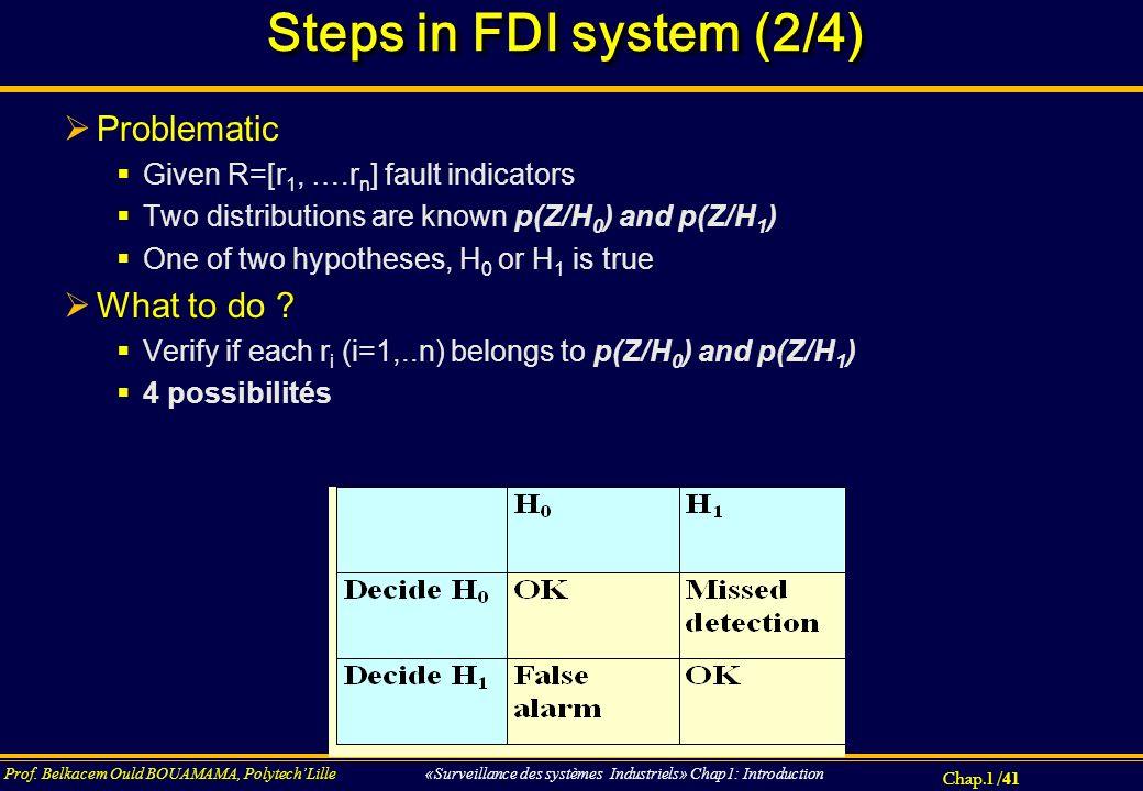 Chap.1 / 41 Prof. Belkacem Ould BOUAMAMA, PolytechLille «Surveillance des systèmes Industriels» Chap1: Introduction Steps in FDI system (2/4) Problema