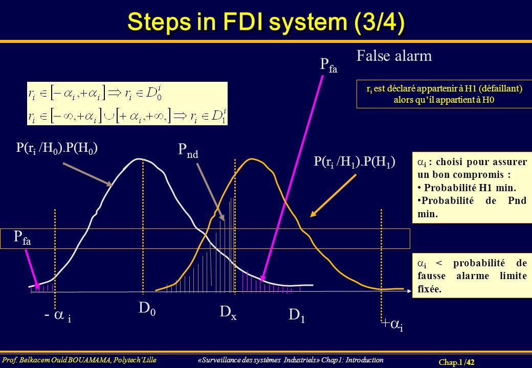 Chap.1 / 42 Prof. Belkacem Ould BOUAMAMA, PolytechLille «Surveillance des systèmes Industriels» Chap1: Introduction Steps in FDI system (3/4) P(r i /H