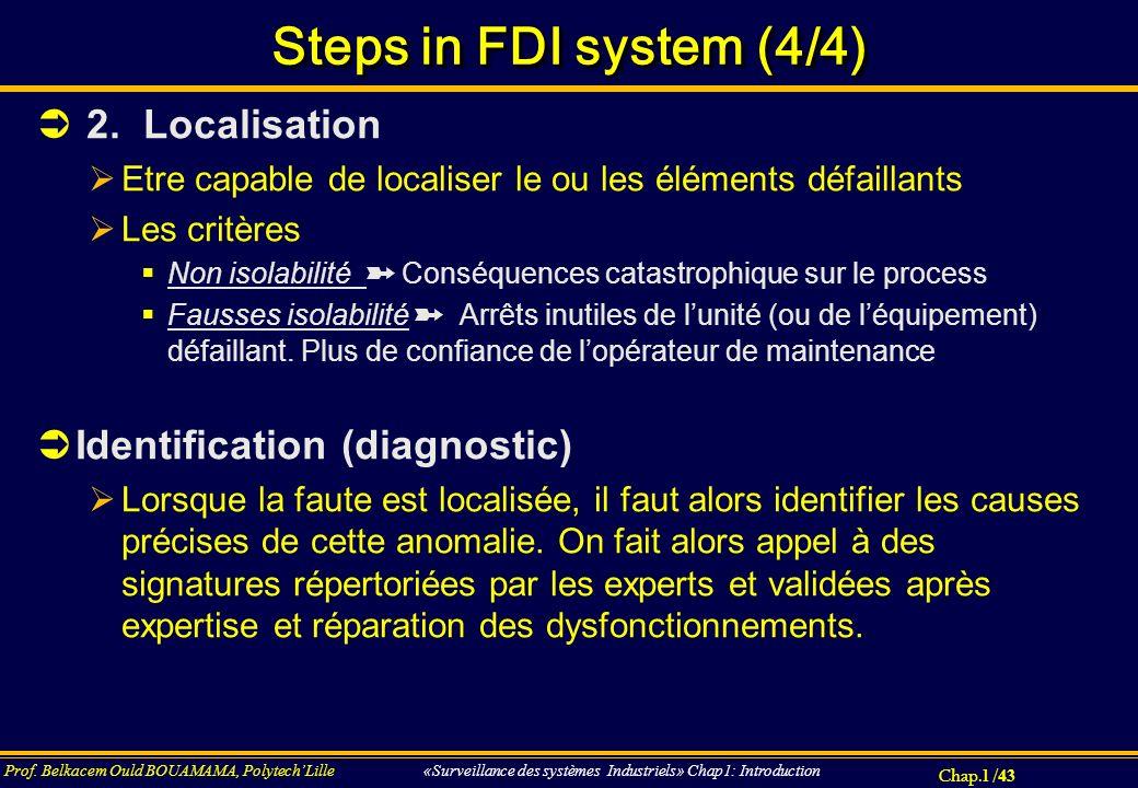 Chap.1 / 43 Prof. Belkacem Ould BOUAMAMA, PolytechLille «Surveillance des systèmes Industriels» Chap1: Introduction Steps in FDI system (4/4) 2. Local