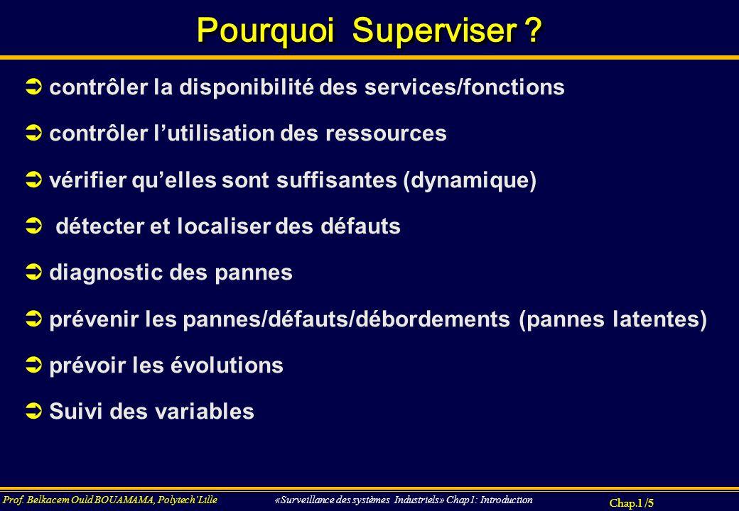 Chap.1 / 5 Prof. Belkacem Ould BOUAMAMA, PolytechLille «Surveillance des systèmes Industriels» Chap1: Introduction Pourquoi Superviser ? contrôler la