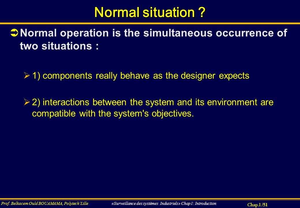 Chap.1 / 51 Prof. Belkacem Ould BOUAMAMA, PolytechLille «Surveillance des systèmes Industriels» Chap1: Introduction Normal situation ? Normal operatio