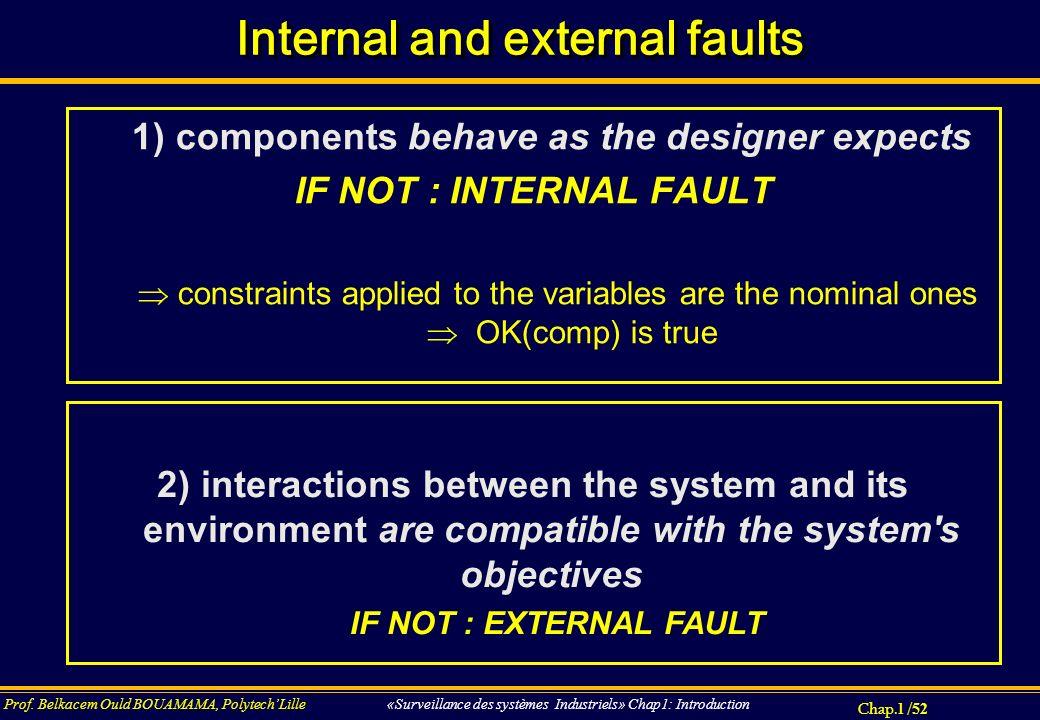 Chap.1 / 52 Prof. Belkacem Ould BOUAMAMA, PolytechLille «Surveillance des systèmes Industriels» Chap1: Introduction Internal and external faults 1) co