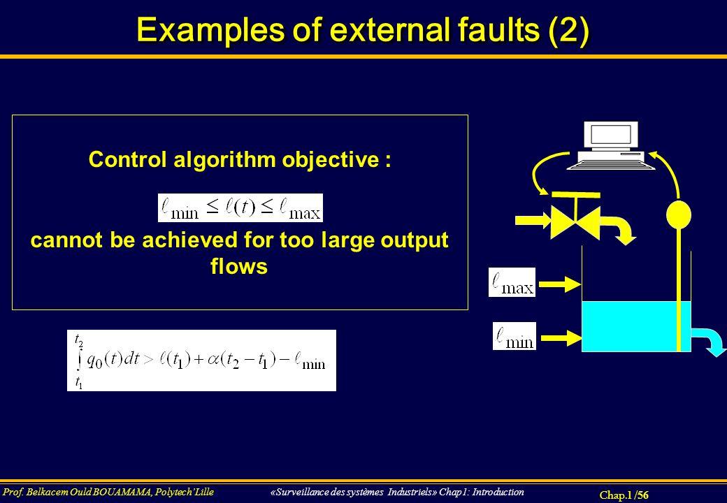 Chap.1 / 56 Prof. Belkacem Ould BOUAMAMA, PolytechLille «Surveillance des systèmes Industriels» Chap1: Introduction Examples of external faults (2) Co