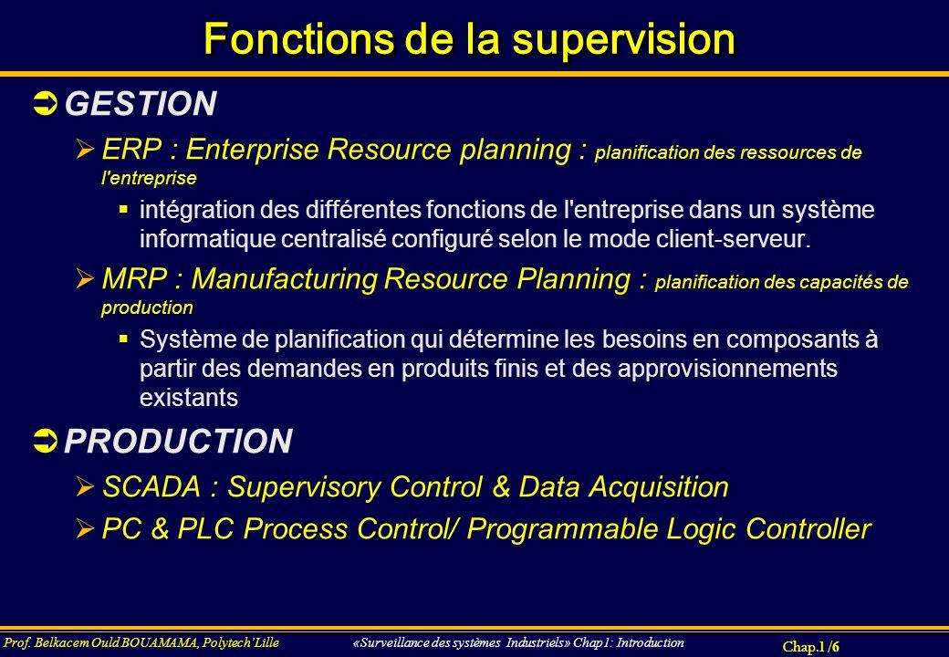 Chap.1 / 6 Prof. Belkacem Ould BOUAMAMA, PolytechLille «Surveillance des systèmes Industriels» Chap1: Introduction Fonctions de la supervision GESTION