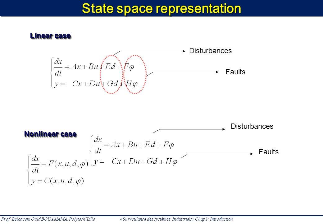 Prof. Belkacem Ould BOUAMAMA, PolytechLille «Surveillance des systèmes Industriels» Chap1: Introduction State space representation Faults Disturbances