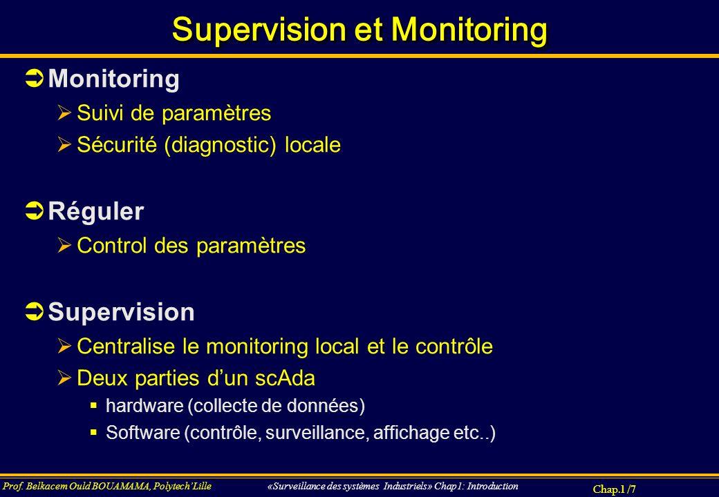 Chap.1 / 7 Prof. Belkacem Ould BOUAMAMA, PolytechLille «Surveillance des systèmes Industriels» Chap1: Introduction Supervision et Monitoring Monitorin
