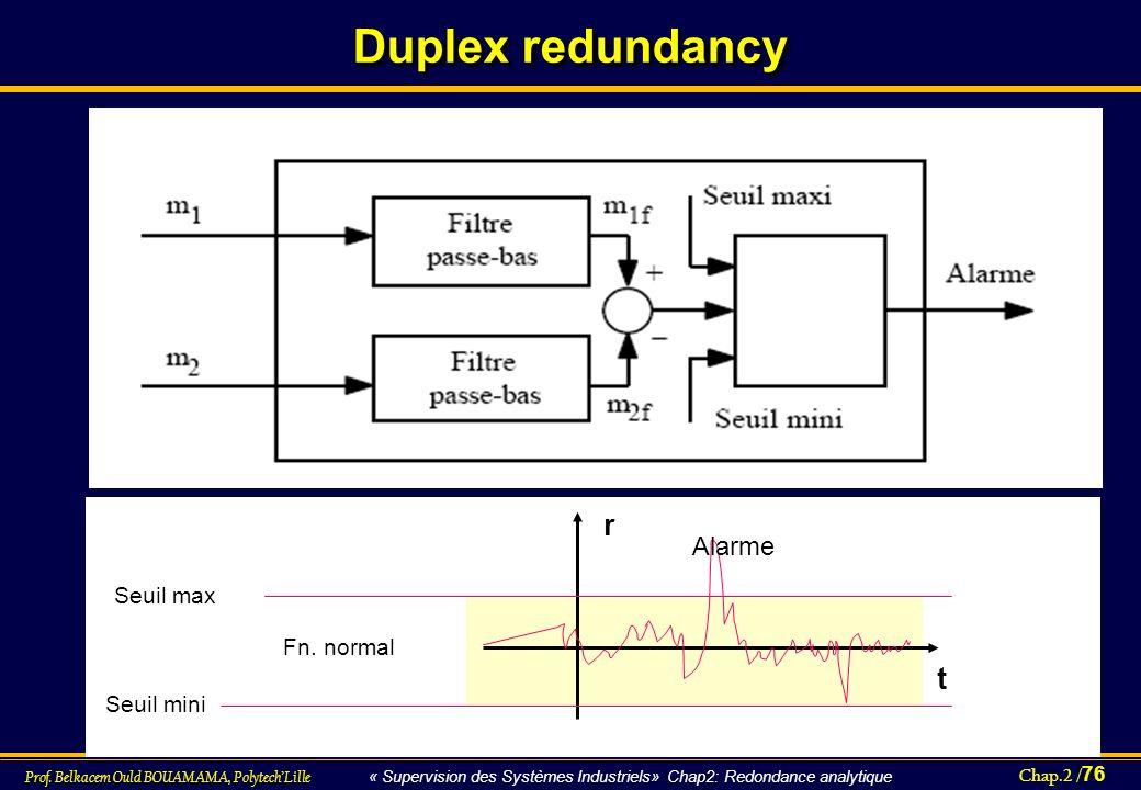 Chap.2 / 76 Prof. Belkacem Ould BOUAMAMA, PolytechLille « Supervision des Systèmes Industriels» Chap2: Redondance analytique Duplex redundancy r t Seu