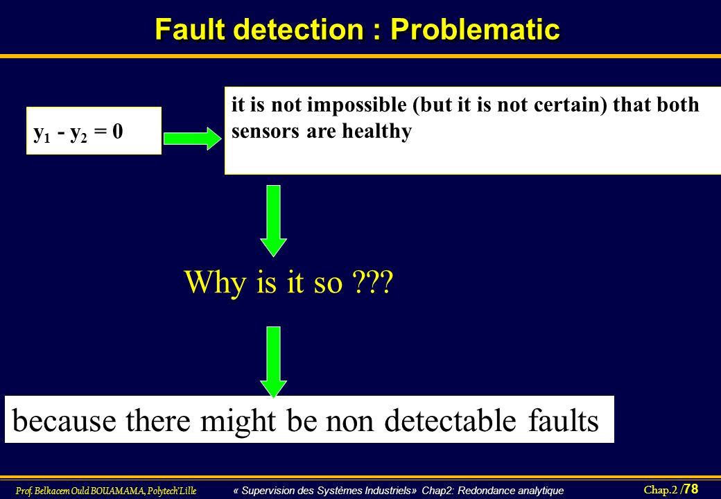 Chap.2 / 78 Prof. Belkacem Ould BOUAMAMA, PolytechLille « Supervision des Systèmes Industriels» Chap2: Redondance analytique Fault detection : Problem