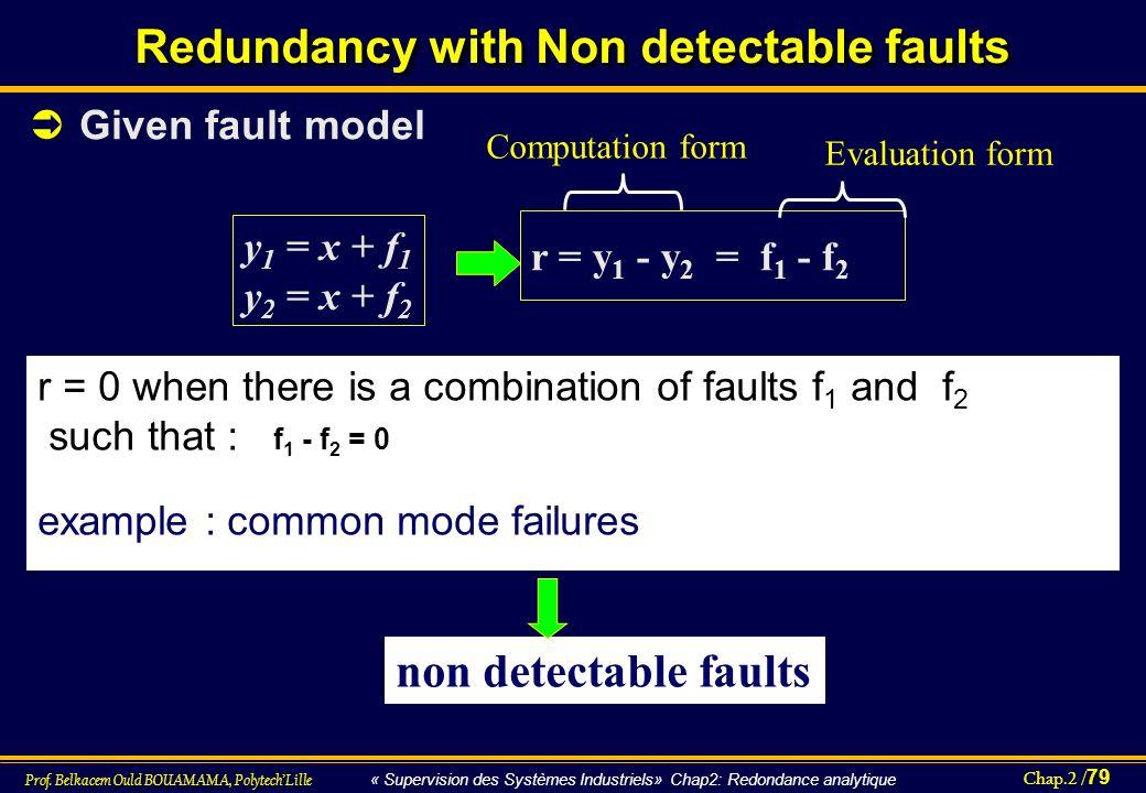 Chap.2 / 79 Prof. Belkacem Ould BOUAMAMA, PolytechLille « Supervision des Systèmes Industriels» Chap2: Redondance analytique non detectable faults y 1