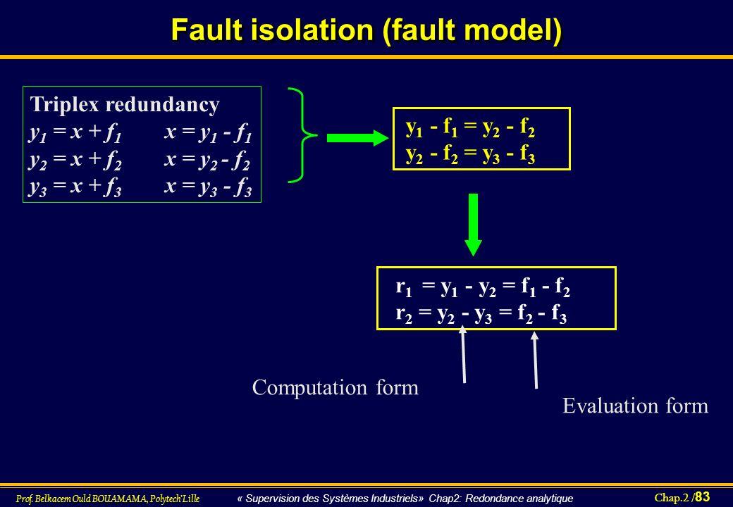 Chap.2 / 83 Prof. Belkacem Ould BOUAMAMA, PolytechLille « Supervision des Systèmes Industriels» Chap2: Redondance analytique Fault isolation (fault mo