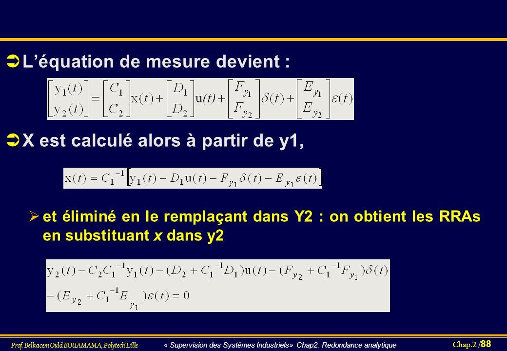 Chap.2 / 88 Prof. Belkacem Ould BOUAMAMA, PolytechLille « Supervision des Systèmes Industriels» Chap2: Redondance analytique Léquation de mesure devie