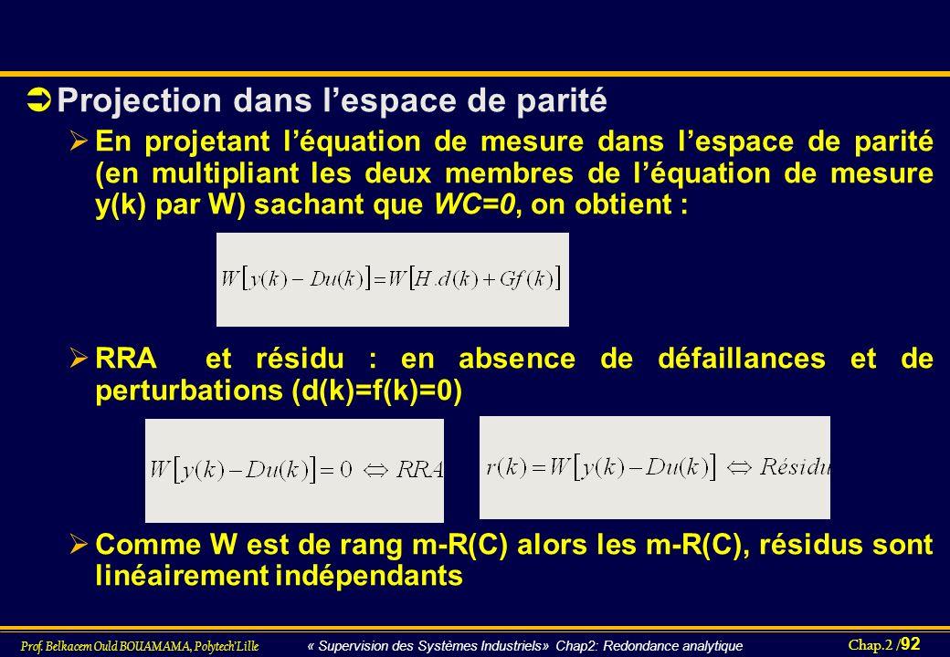 Chap.2 / 92 Prof. Belkacem Ould BOUAMAMA, PolytechLille « Supervision des Systèmes Industriels» Chap2: Redondance analytique Projection dans lespace d