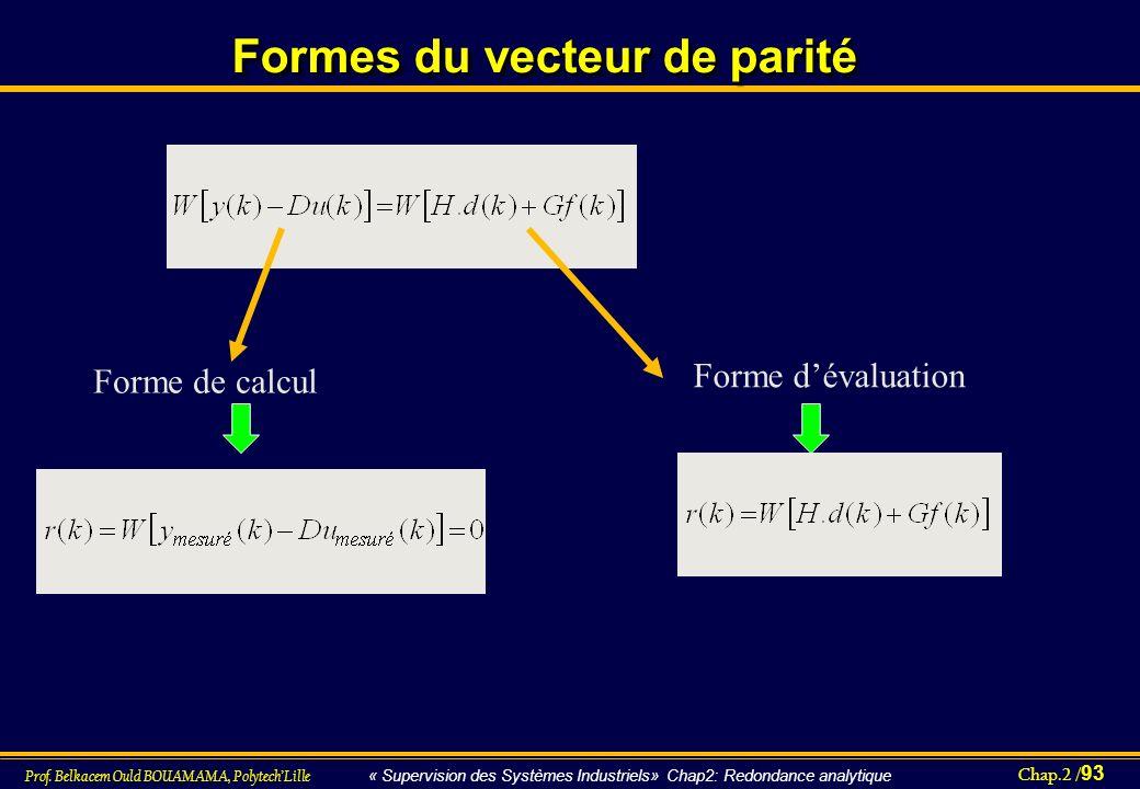 Chap.2 / 93 Prof. Belkacem Ould BOUAMAMA, PolytechLille « Supervision des Systèmes Industriels» Chap2: Redondance analytique Formes du vecteur de pari