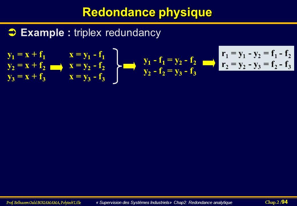 Chap.2 / 94 Prof. Belkacem Ould BOUAMAMA, PolytechLille « Supervision des Systèmes Industriels» Chap2: Redondance analytique Redondance physique Examp