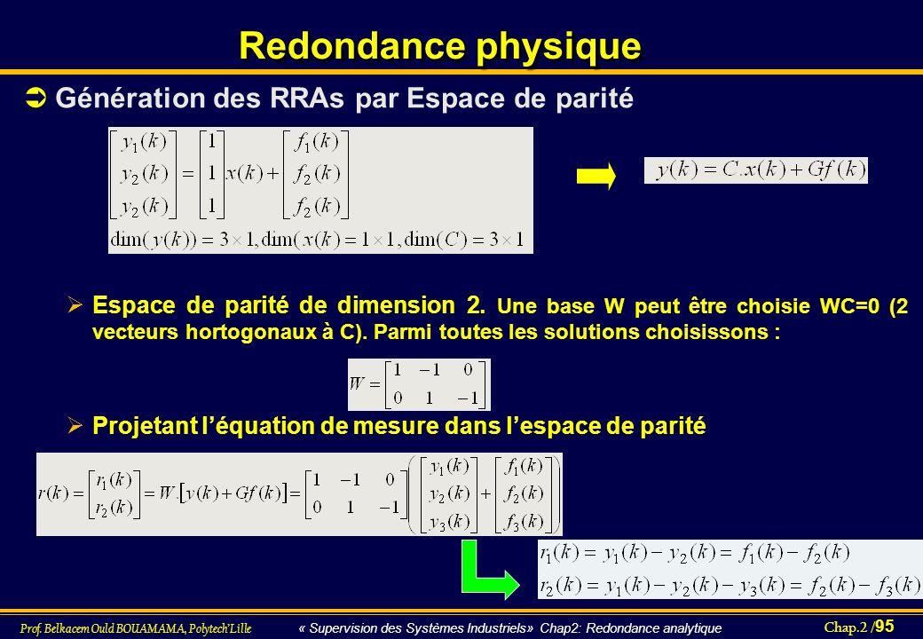 Chap.2 / 95 Prof. Belkacem Ould BOUAMAMA, PolytechLille « Supervision des Systèmes Industriels» Chap2: Redondance analytique Redondance physique Génér