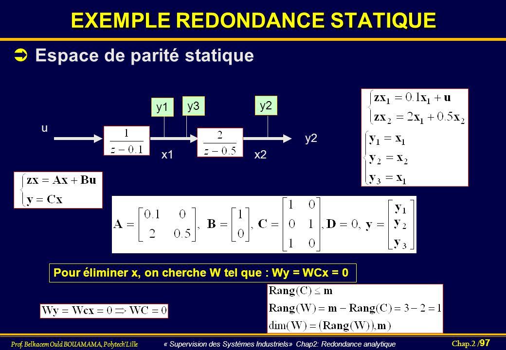Chap.2 / 97 Prof. Belkacem Ould BOUAMAMA, PolytechLille « Supervision des Systèmes Industriels» Chap2: Redondance analytique EXEMPLE REDONDANCE STATIQ