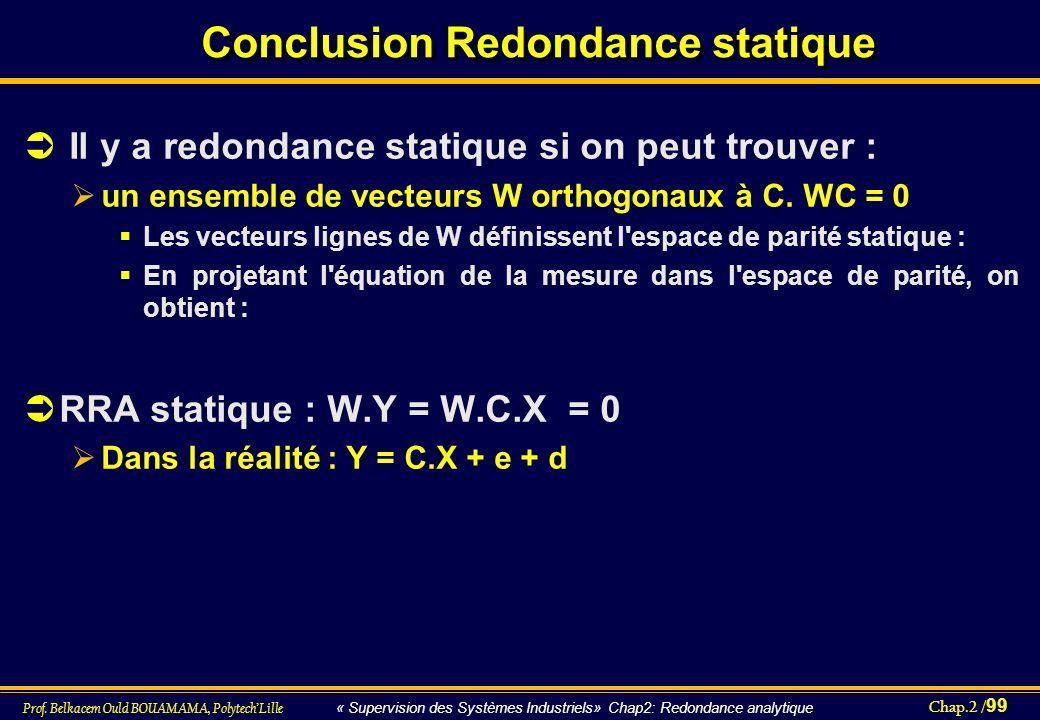 Chap.2 / 99 Prof. Belkacem Ould BOUAMAMA, PolytechLille « Supervision des Systèmes Industriels» Chap2: Redondance analytique Conclusion Redondance sta